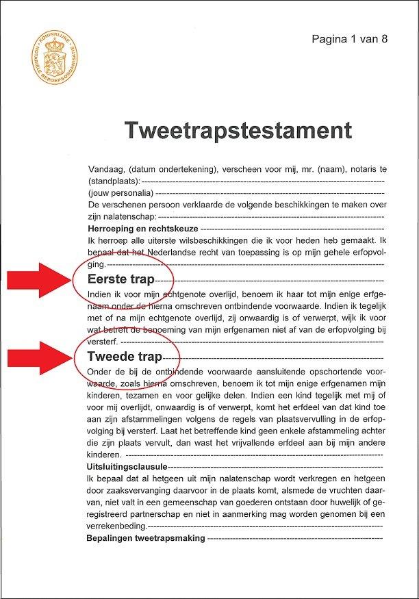 tweetrapstestament