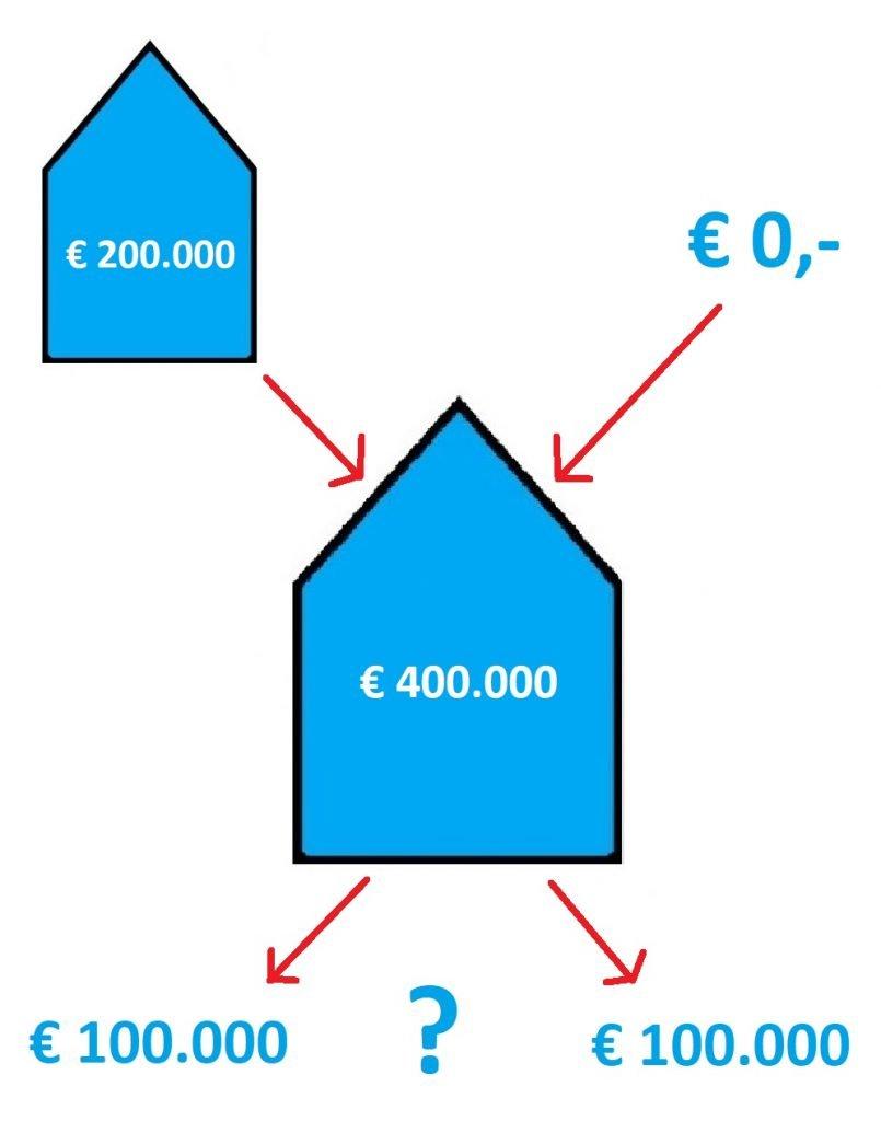 interne draagplichtovereenkomst voorbeeld