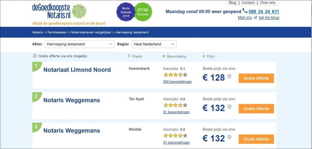 testament herroepen kosten goedkoop